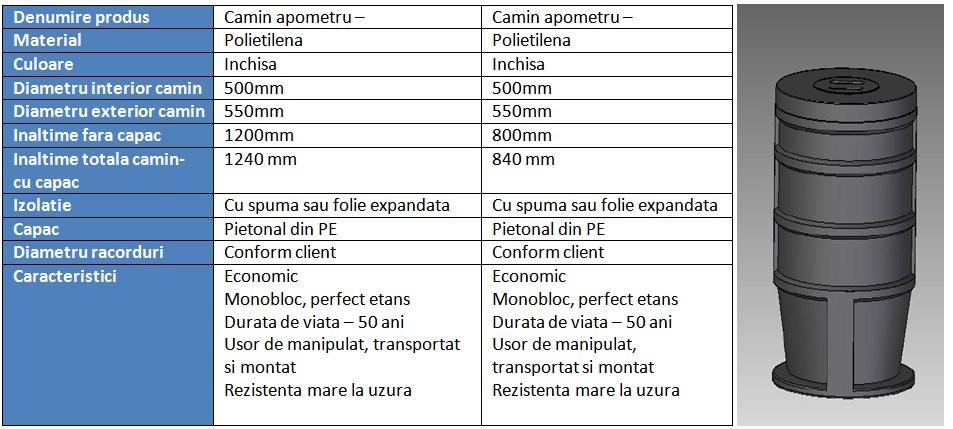 gama dimensionala apometre